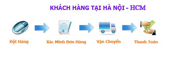 Mua hàng tại TP HCM và Hà Nội